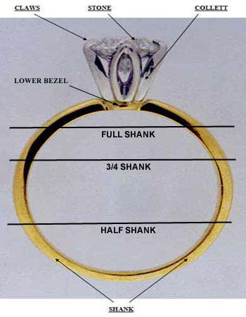Part Ring Bands